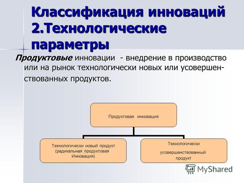 Классификация инноваций 2. Технологические параметры Продуктовые инновации - внедрение в производство или на рынок технологически новых или усовершенствованных продуктов. Продуктовая инновация Технологически новый продукт (радикальная продуктовая Инн