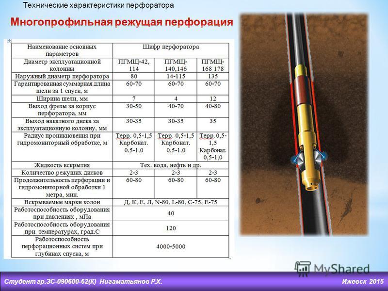 Технические характеристики перфоратора