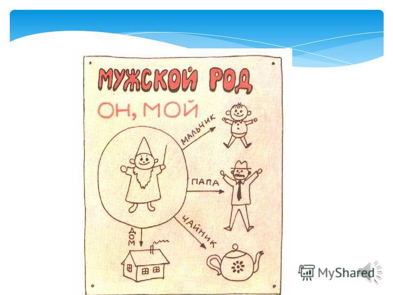 МУЖСКОЙ.ЖЕНСКИЙ.СРЕДНИЙ. РОД В Русском языке все важно! А чтобы определить род у сущ. нужно задать вопрос: 1) он мой: папа, стол, гриб, музей -- м. р. 2) она моя: мама, книга, рука, ложка -- ж. р. 3) оно мое: солнце, облако -- ср. р. Есть так называе