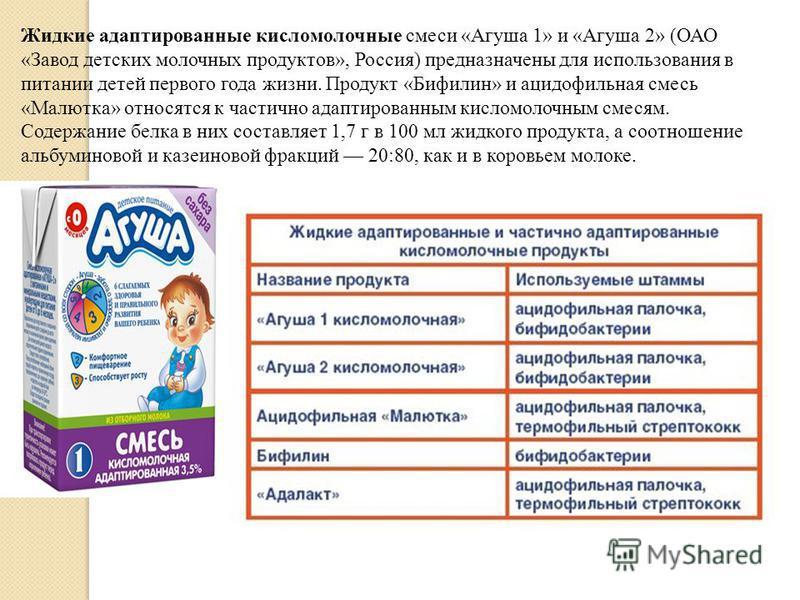 Жидкие адаптированные кисломолочные смеси «Агуша 1» и «Агуша 2» (ОАО «Завод детских молочных продуктов», Россия) предназначены для использования в питании детей первого года жизни. Продукт «Бифилин» и ацидофильная смесь «Малютка» относятся к частично