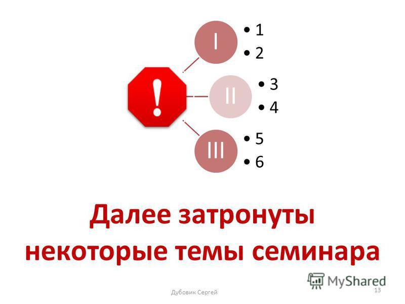 Дубовик Сергей 13 Далее затронуты некоторые темы семинара I 1 2 II 3 4 III 5 6