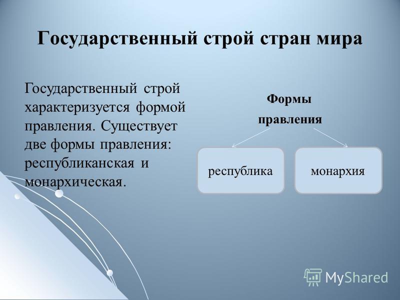 Формы правления республика монархия Государственный строй стран мира Государственный строй характеризуется формой правления. Существует две формы правления: республиканская и монархическая.