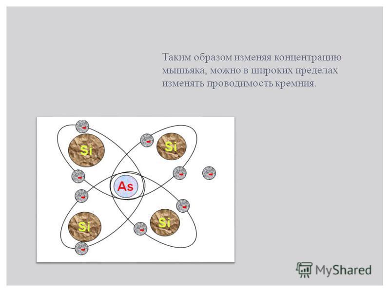 Таким образом изменяя концентрацию мышьяка, можно в широких пределах изменять проводимость кремния.