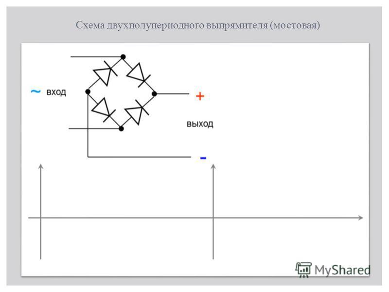 Схема двухполупериодного выпрямителя (мостовая)