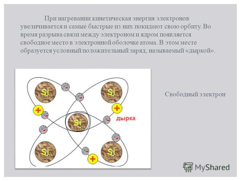 При нагревании кинетическая энергия электронов увеличивается и самые быстрые из них покидают свою орбиту. Во время разрыва связи между электроном и ядром появляется свободное место в электронной оболочке атома. В этом месте образуется условный положи