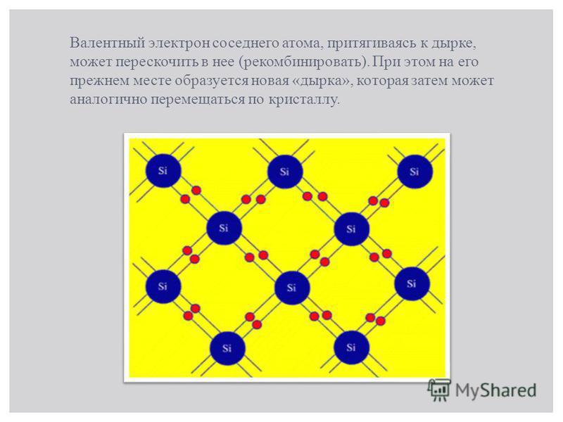 Валентный электрон соседнего атома, притягиваясь к дырке, может перескочить в нее (рекомбинировать). При этом на его прежнем месте образуется новая «дырка», которая затем может аналогично перемещаться по кристаллу.