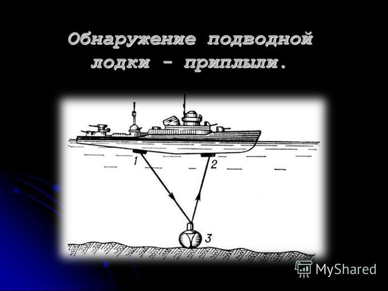 Обнаружение подводной лодки - приплыли.