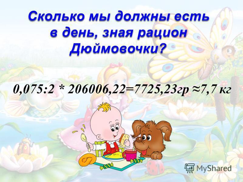 0,075:2 * 206006,22=7725,23 гр 7,7 кг Сколько мы должны есть в день, зная рацион Дюймовочки?