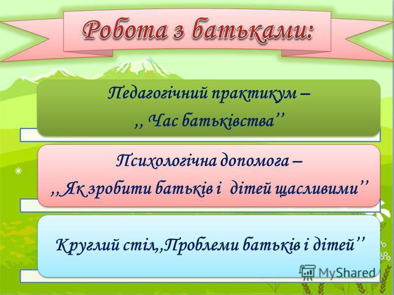 Педагогічний практикум –,, Час батьківства Психологічна допомога –,, Як зробити батьків і дітей щасливими Круглий стіл,,Проблеми батьків і дітей