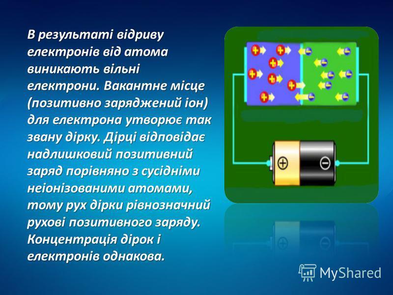 В результаті відриву електронів від атома виникають вільні електрони. Вакантне місце (позитивно заряджений іон) для электрона утворює так звана дірку. Дірці відповідає надлишковий позитивный заряд порівняно з сусідніми неіонізованими атомами, тому ру