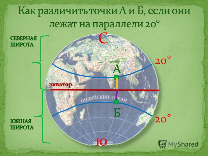 20° С ю А Б
