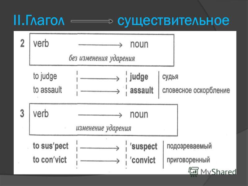 ІІ.Глагол существительное