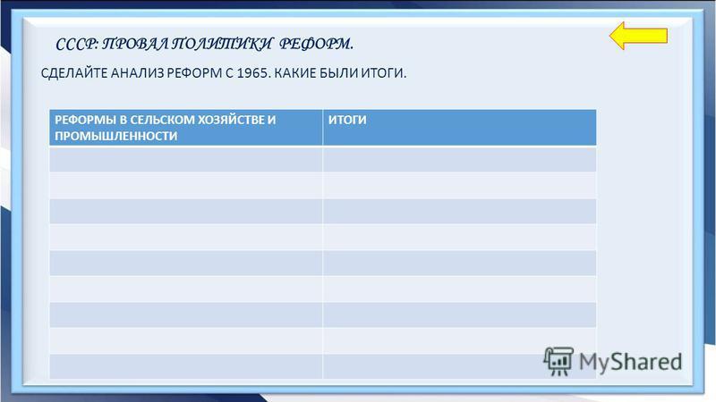 СССР: ПРОВАЛ ПОЛИТИКИ РЕФОРМ. СДЕЛАЙТЕ АНАЛИЗ РЕФОРМ С 1965. КАКИЕ БЫЛИ ИТОГИ. РЕФОРМЫ В СЕЛЬСКОМ ХОЗЯЙСТВЕ И ПРОМЫШЛЕННОСТИ ИТОГИ