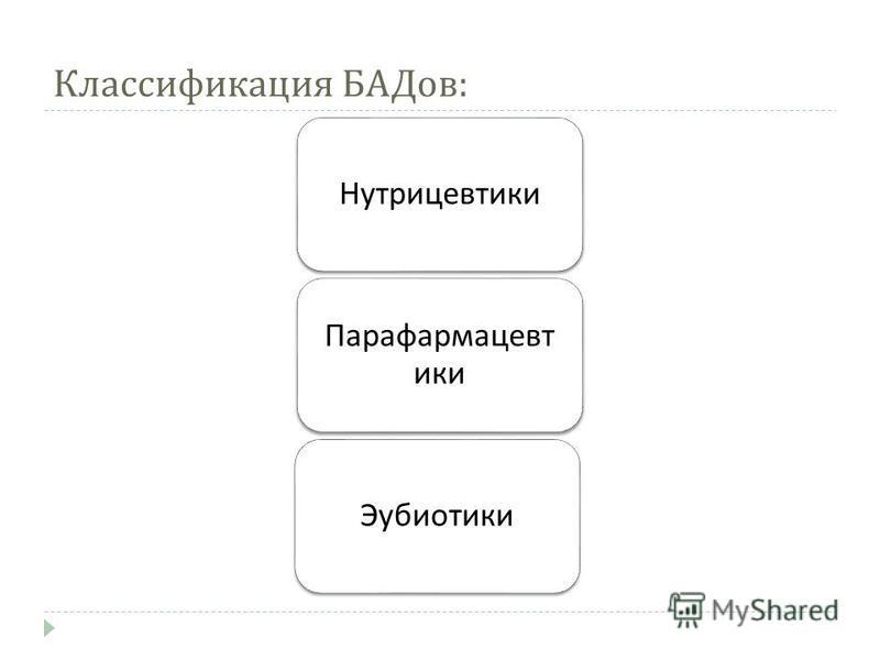 Классификация БАДов : Нутрицевтики Парафармацевт ики Эубиотики
