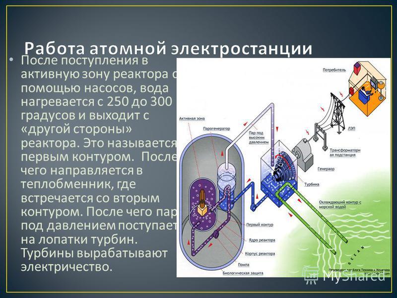 После поступления в активную зону реактора с помощью насосов, вода нагревается с 250 до 300 градусов и выходит с « другой стороны » реактора. Это называется первым контуром. После чего направляется в теплообменник, где встречается со вторым контуром.