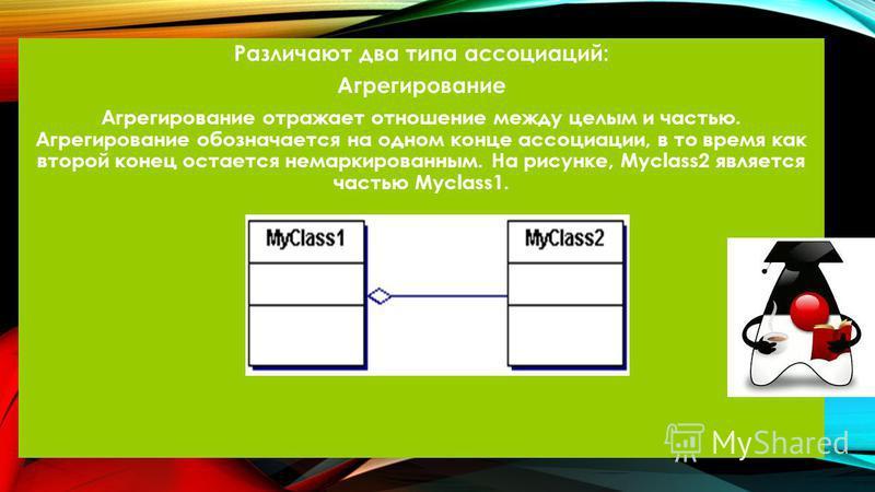 Различают два типа ассоциаций: Агрегирование Агрегирование отражает отношение между целым и частью. Агрегирование обозначается на одном конце ассоциации, в то время как второй конец остается немаркированным. На рисунке, Myclass2 является частью Mycla