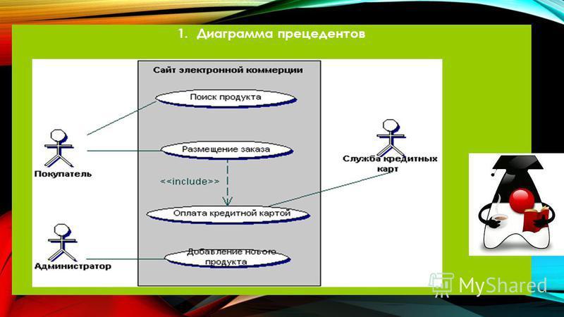 1. Диаграмма прецедентов