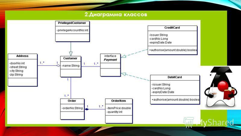 2. Диаграмма классов
