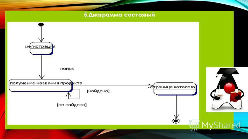 5. Диаграмма состояний