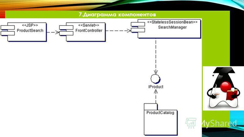 7. Диаграмма компонентов