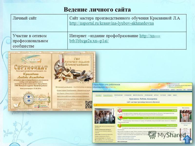 Ведение личного сайта Личный сайт Сайт мастера производственного обучения Красавиной Л.А http://nsportal.ru/krasavina-lyubov-akhmedovna Участие в сетевом профессиональном сообществе Интернет –издание профобразование http://xn---- btb1bbcge2a.xn--p1ai
