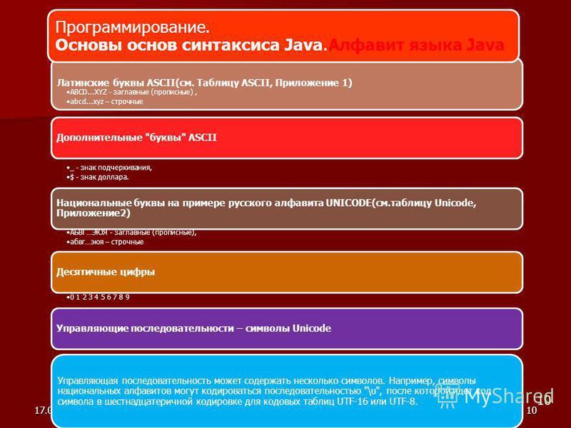 17.02.2015Java.Лекция 110 Латинские буквы ASCII(см. Таблицу ASCII, Приложение 1) ABCD...XYZ - заглавные (прописные), abcd...xyz – строчные Дополнительные