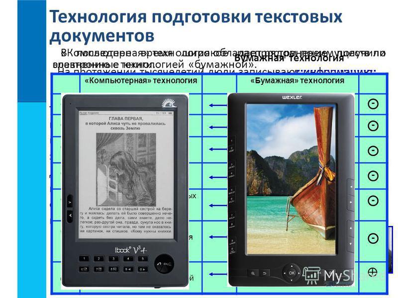 Технология подготовки текстовых документов На протяжении тысячелетий люди записывают информацию. Появление компьютеров коренным образом изменило технологию письма. С помощью специальных компьютерных программ можно создать любой текст, при необходимос