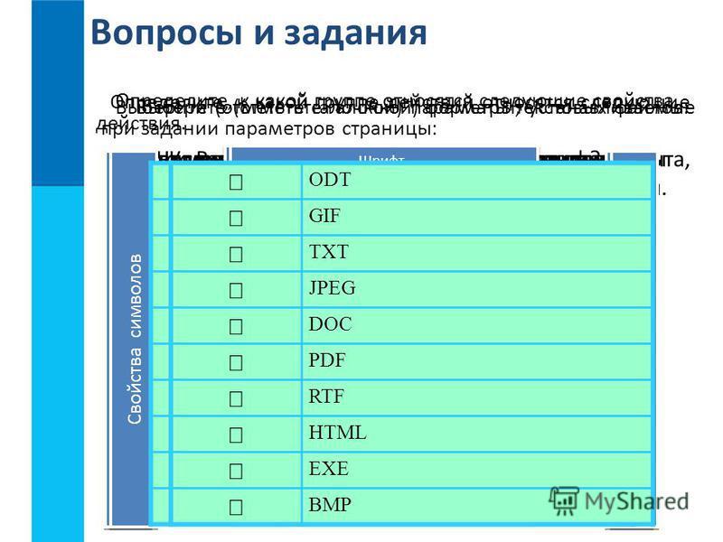 Вопросы и задания Что понимается под форматированием текста?В чём основная цель форматирования?Что можно изменять в процессе форматирования символов? Что можно изменять в процессе форматирования абзацев? Какие преимущества обеспечивает стилевое форма