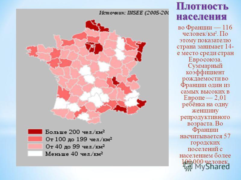 Плотность населения во Франции 116 человек/км². По этому показателю страна занимает 14- е место среди стран Евросоюза. Суммарный коэффициент рождаемости во Франции один из самых высоких в Европе 2,01 ребёнка на одну женщину репродуктивного возраста.