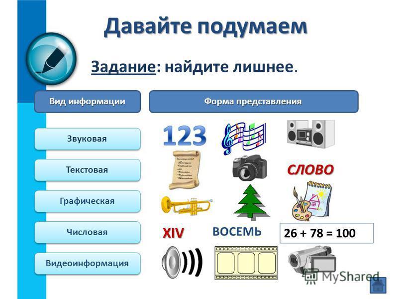 Давайте подумаем Задание: найдите лишнее. Вид информации Форма представления Звуковая Текстовая Графическая Числовая Видеоинформация ВОСЕМЬ 26 + 78 = 100 XIV СЛОВО