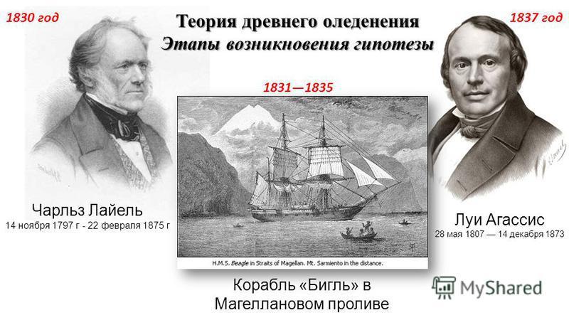 Чарльз Лайель 14 ноября 1797 г - 22 февраля 1875 г 1830 год Корабль «Бигль» в Магеллановом проливе 18311835 1837 год Луи Агассис 28 мая 1807 14 декабря 1873 Теория древнего оледенения Этапы возникновения гипотезы