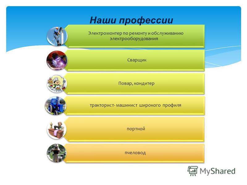 Вот техникум в котором я учусь. Он образован в 1975 году на базе бывшего Карабашевского СПТУ – 40 Бугульминского района РТ, с 11 апреля 1977 года училище преобразовано в Актанышское ССПТУ –12,с 1983 года - СПТУ – 80, с 01 декабря 1994 года –ПУ-80 Акт