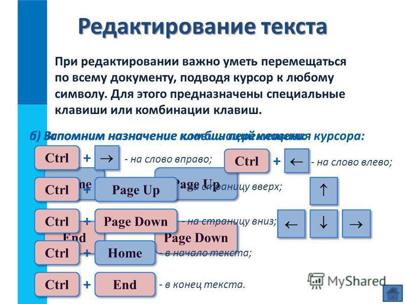 При редактировании важно уметь перемещаться по всему документу, подводя курсор к любому символу. Для этого предназначены специальные клавиши или комбинации клавиш. Редактирование текста а) Вспомним назначение клавиш перемещения курсора:б) Запомним на