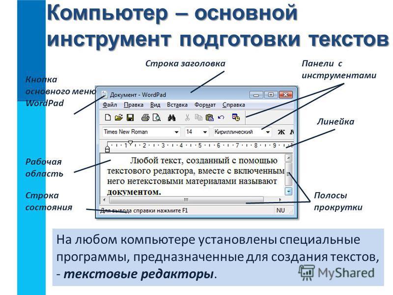 На любом компьютере установлены специальные программы, предназначенные для создания текстов, - текстовые редакторы. Компьютер – основной инструмент подготовки текстов Кнопка основного меню WordPad Строка заголовка Панели с инструментами Линейка Полос