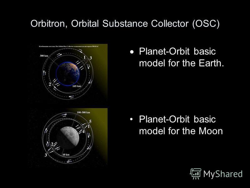 Orbitron, Orbital Substance Collector (OSC) Planet-Orbit basic model for the Earth. Planet-Orbit basic model for the Moon