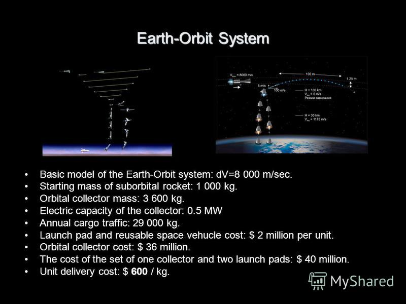 Earth-Orbit System Basic model of the Earth-Orbit system: dV=8 000 m/sec. Starting mass of suborbital rocket: 1 000 kg. Orbital collector mass: 3 600 kg. Electric capacity of the collector: 0.5 MW Annual cargo traffic: 29 000 kg. Launch pad and reusa