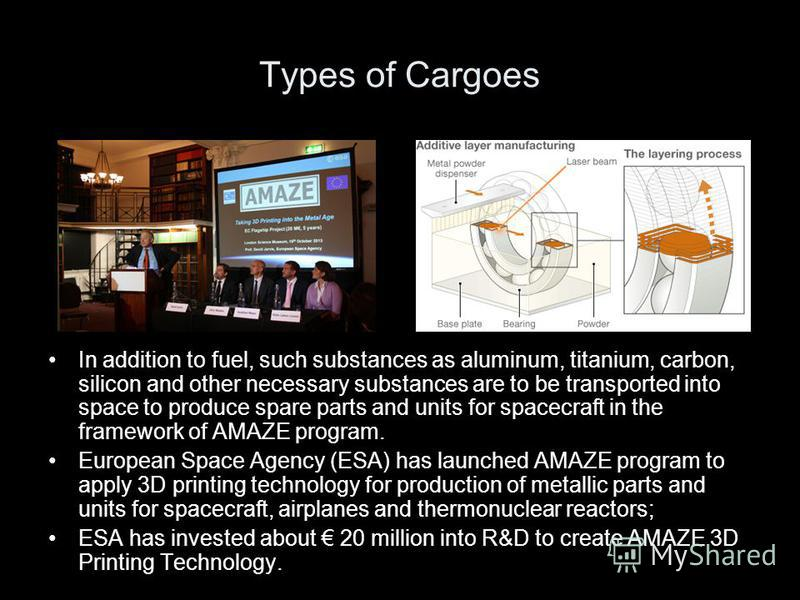 Types of Cargoes In addition to fuel, such substances as aluminum, titanium, carbon, silicon and other necessary substances are to be transported into space to produce spare parts and units for spacecraft in the framework of AMAZE program. European S