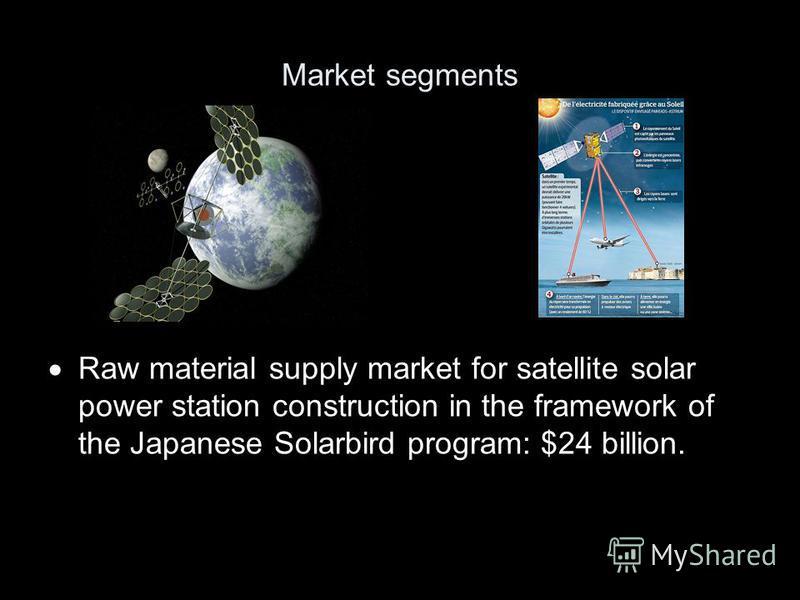 Market segments Raw material supply market for satellite solar power station construction in the framework of the Japanese Solarbird program: $24 billion.
