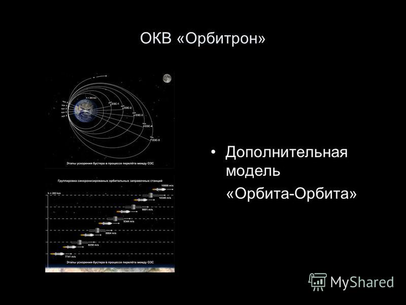 ОКВ «Орбитрон» Дополнительная модель «Орбита-Орбита»