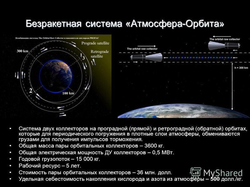Безракетная система «Атмосфера-Орбита» Система двух коллекторов на преградной (прямой) и ретроградной (обратной) орбитах, которые для периодического погружения в плотные слои атмосферы, обмениваются грузами для получения импульсов торможения. Общая м