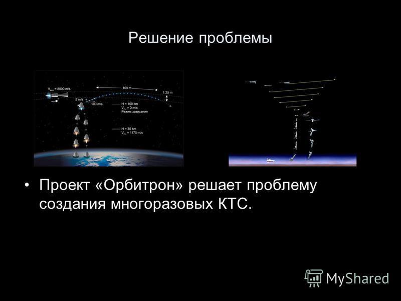 Решение проблемы Проект «Орбитрон» решает проблему создания многоразовых КТС.