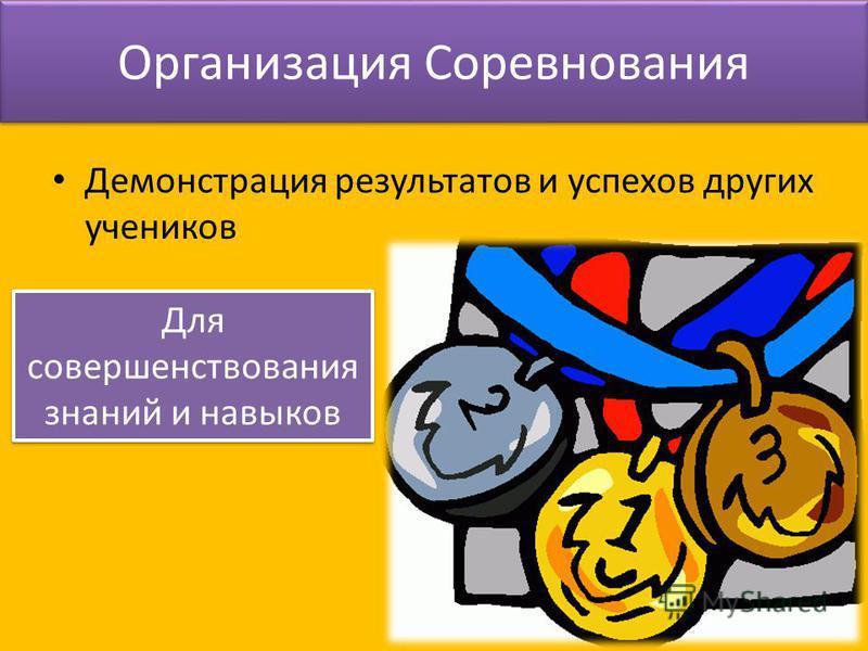 Организация Соревнования Демонстрация результатов и успехов других учеников Для совершенствования знаний и навыков