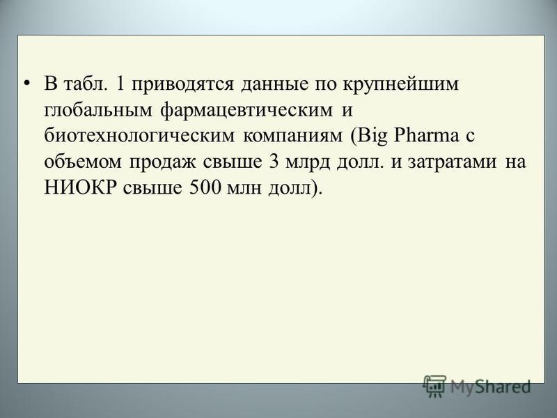 В табл. 1 приводятся данные по крупнейшим глобальным фармацевтическим и биотехнологическим компаниям (Big Pharma с объемом продаж свыше 3 млрд долл. и затратами на НИОКР свыше 500 млн долл).