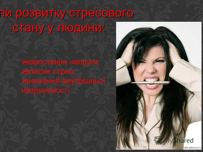 наростання напруги; власне стресссссссс; зниження внутрішньої напруженості. Етапи розвитку стрессссссссового стану у людини: стану у людини: