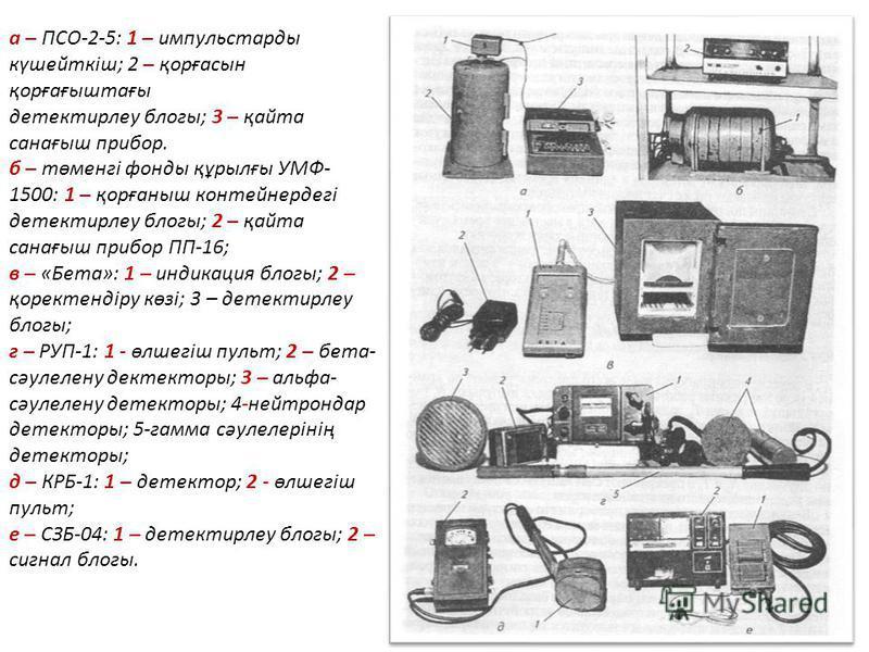 а – ПСО-2-5: 1 – импульстарды күшейткіш; 2 – қорғасын қорғағыштағы детектирлеу блогы; 3 – қайта санағыш прибор. б – төменгі фонды құрылғы УМФ- 1500: 1 – қорғаныш контейнердегі детектирлеу блогы; 2 – қайта санағыш прибор ПП-16; в – «Бета»: 1 – индикац