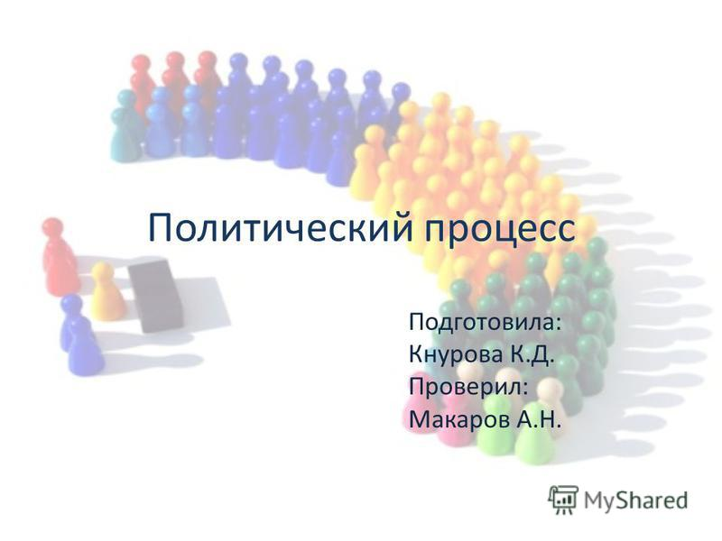 Политический процесс Подготовила: Кнурова К.Д. Проверил: Макаров А.Н.