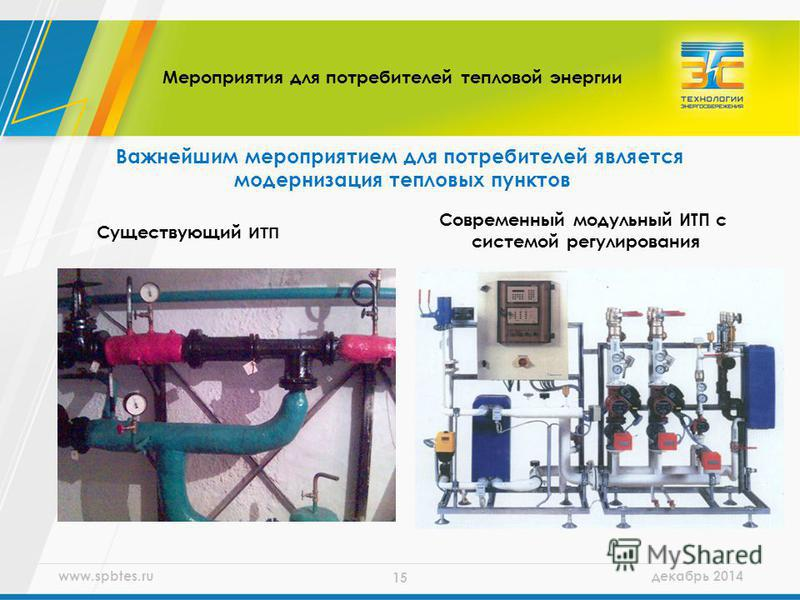 www.spbtes.ru декабрь 2014 15 Мероприятия для потребителей тепловой энергии Важнейшим мероприятием для потребителей является модернизация тепловых пунктов Существующий ИТП Современный модульный ИТП с системой регулирования