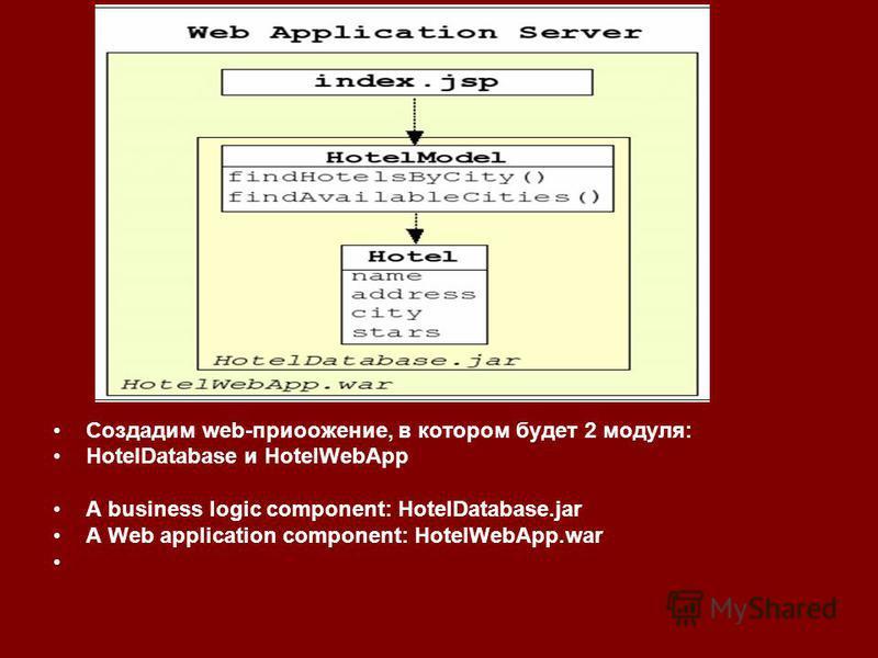 Создадим web-приложение, в котором будет 2 модуля: HotelDatabase и HotelWebApp A business logic component: HotelDatabase.jar A Web application component: HotelWebApp.war
