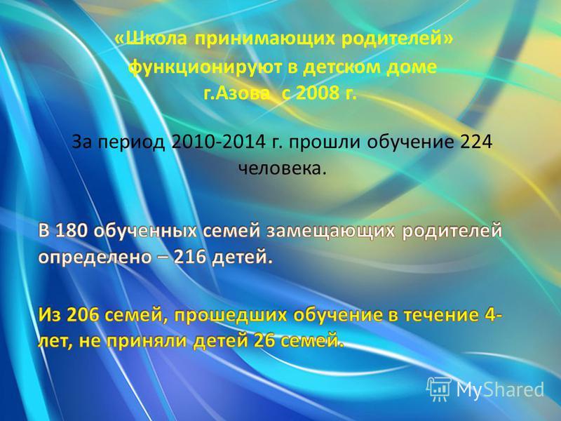 «Школа принимающих родителей» функционируют в детском доме г.Азова с 2008 г.