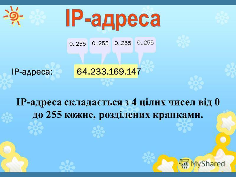 64.233.169.147 0..255 IP-адреса: ІР-адреса складається з 4 цілих чисел від 0 до 255 кожные, розділених красками.